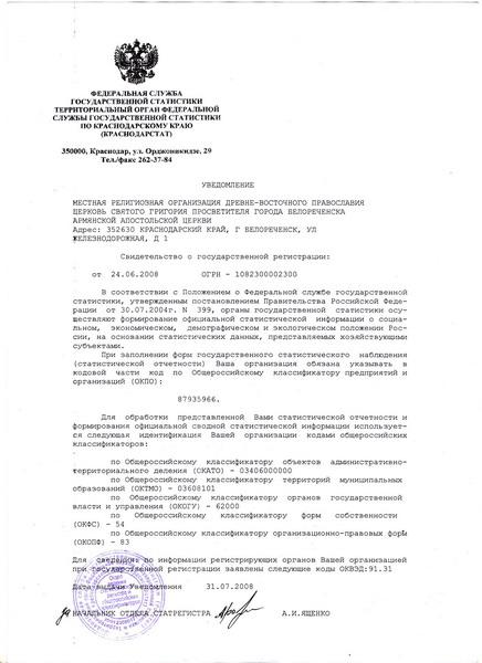 Информационное Письмо Госкомстата О Присвоении Кодов Статистики